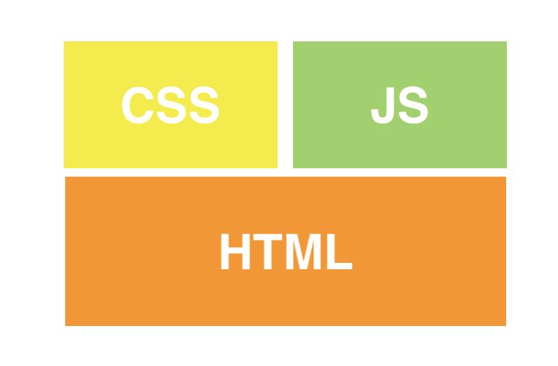 ウェブページの基本